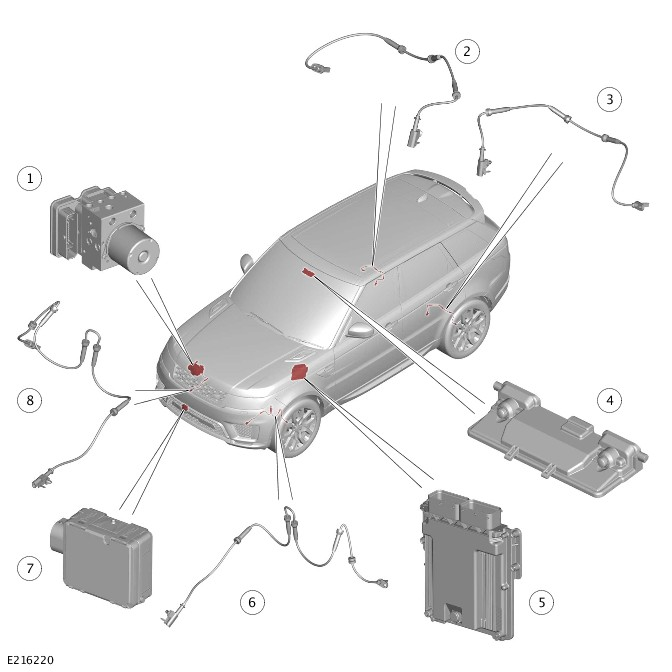 ANTI-LOCK BRAKING SYSTEMS
